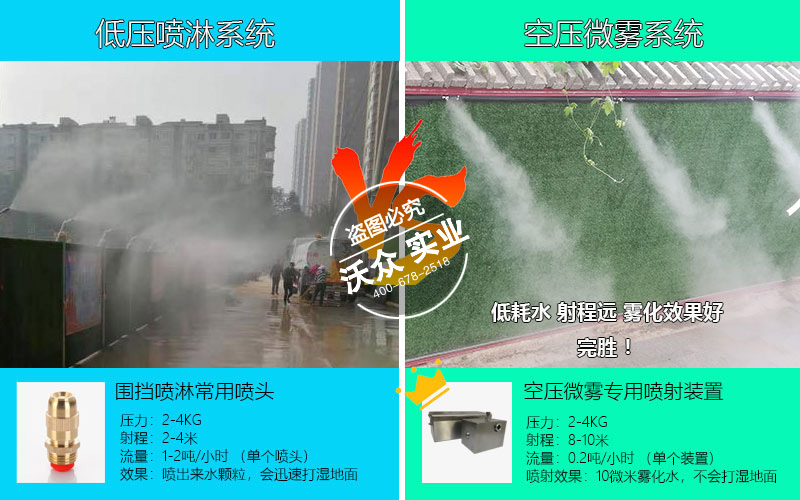 空压微雾降尘系统